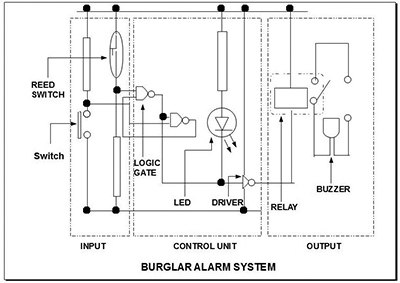 Vibration Wiring Diagram additionally Wiring Diagram For Fire Alarm Panel likewise 76 Main in addition T25594876 Fuse number tailgate 2004 navigator in addition Simplex Controller Wiring Diagram. on fire alarm control panel
